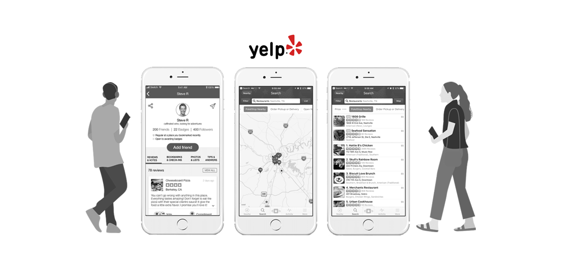 336d4b6c0f How is developing the Yelp clone app a great idea for a business venture?