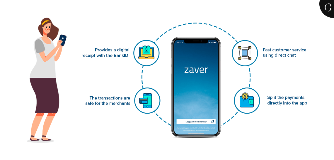 4 features of Zaver app to consider while FinTech app development