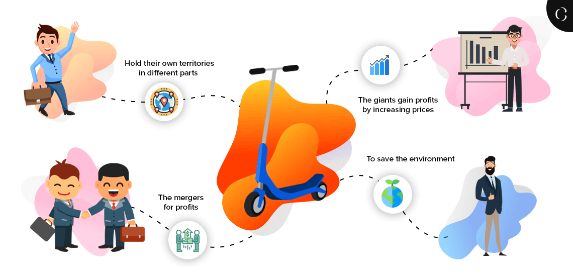 Four scenarios showing growth for the e-scooter sharing industry in the upcoming years