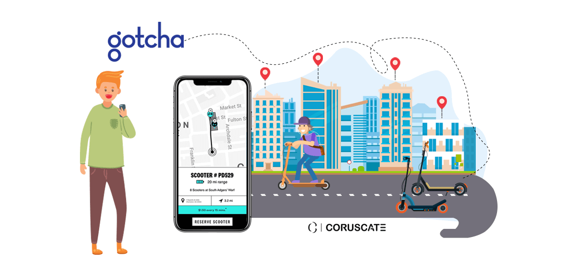 How did the strategies of Gotcha a rising company to offer shared micro mobility helped its expansion and made way for its success