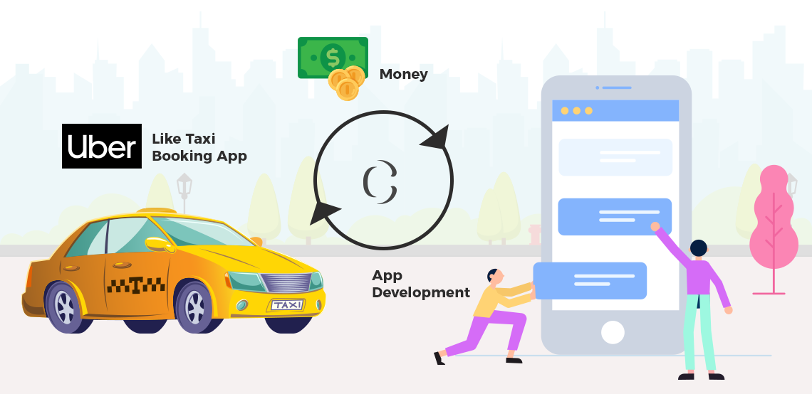Taxi app development: how much does it cost to develop taxi app like Uber, Lyft or Ola?
