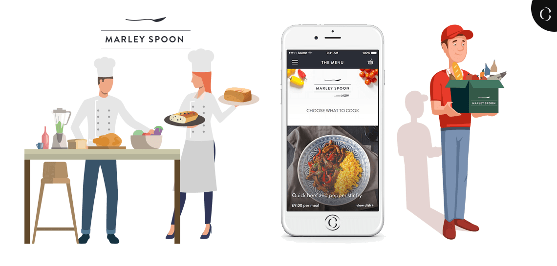 On-demand food delivery app development - Marley Spoon