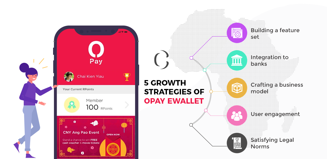 eWallet App Development 5 Growth Strategies of OPay eWallet Which Has Raised $50M