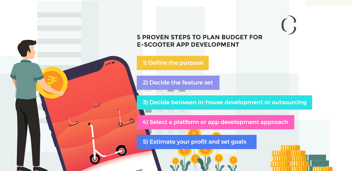 The cost of e-scooter app development is very high in the market. Thus, app development budgeting matters a lot. Know 5 techniques to plan a budget to start e-scooter rental business or app.