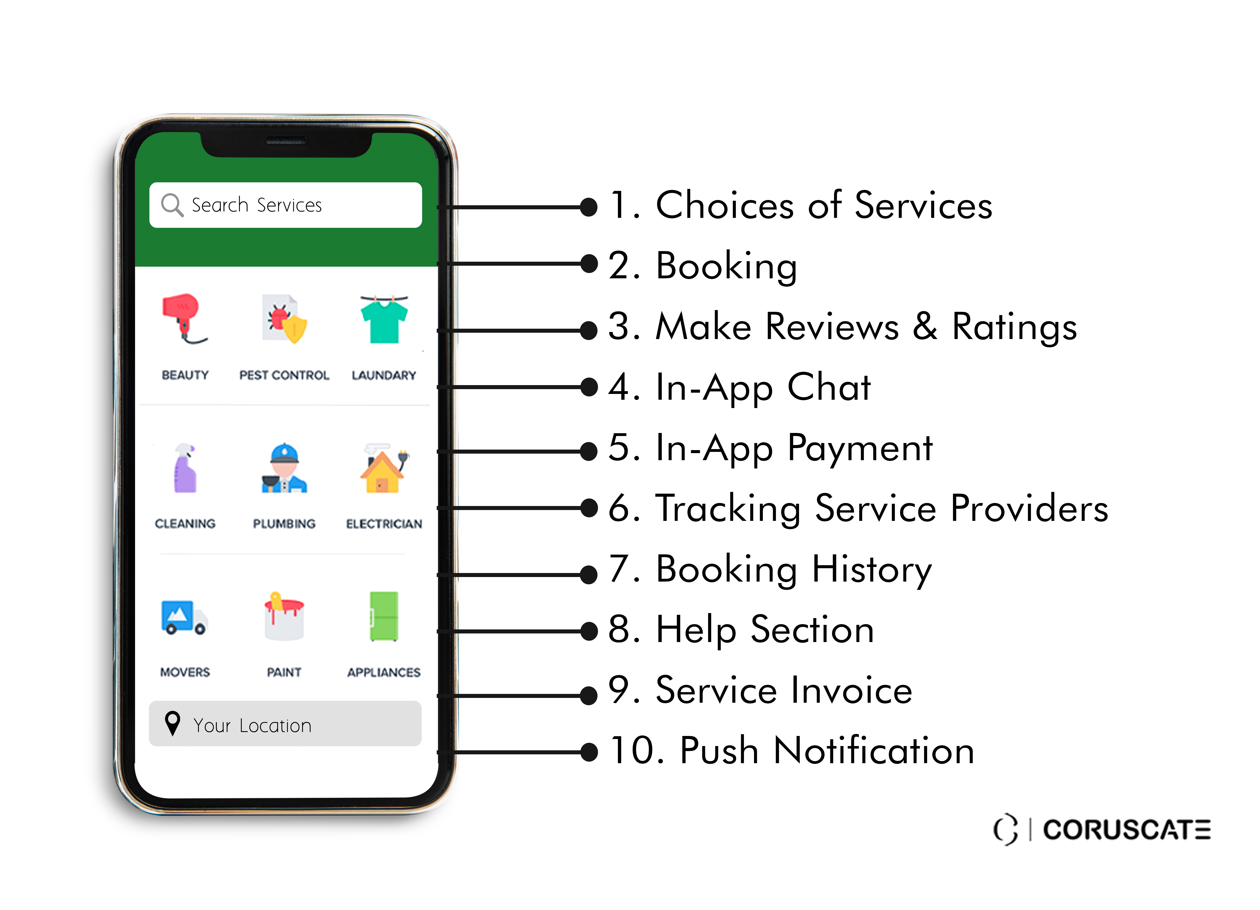 Features to consider for your on-demand house services app