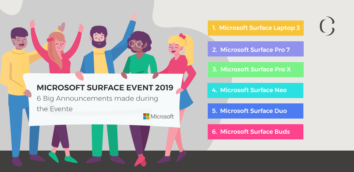 Microsoft Surface October 2019- The Six big Surface Exhibits
